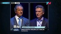 Macri debate sobre Venezuela durante debate presidencial