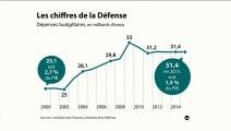 """""""Attentats : le pacte de Sécurité de François Hollande"""" (L'Édito Éco)"""