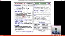 Anafortan Inj Pocket Info Training by Dr. Saad