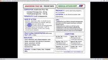 Anafortan Tab Pocket Info Training Dr. Saad Mustafa
