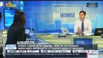 """Plan de trading: """"Les marchés ont fini par intégrer le phénomène d'attentats terroristes"""", Marc Dagher – 23/11"""