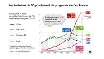 """""""COP21 : la Chine s'engage"""" (Planète Environnement)"""
