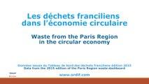 Les déchets franciliens dans l'économie circulaire