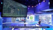 Régionales : victoire possible pour Le Pen et le FN en Nord-Pas-de-Calais-Picardie