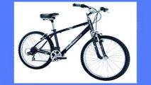 Best buy Diamondback Bicycles  Diamondback Bicycles 2015 Wildwood Classic Complete Comfort Bike 15InchSmall Blue