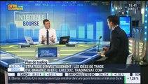 """Plan de trading: """"L'ouverture en gap haussier de ce lundi est plutôt rassurant pour la semaine à venir"""", Lucie Lallouz - 07/12"""