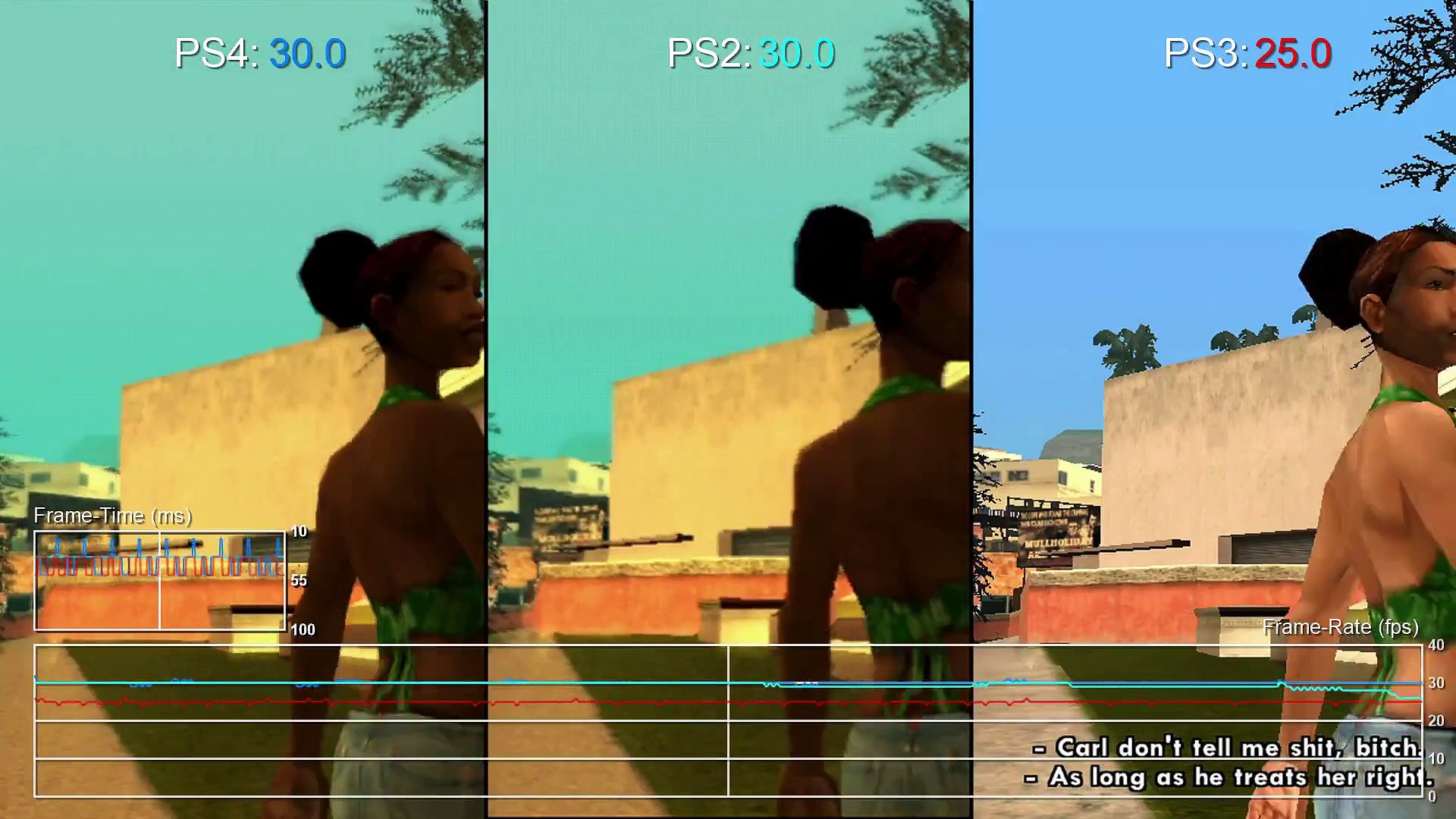 Grand Theft Auto San Andreas PS4 vs PS2 vs PS3 Frame-Rate Test