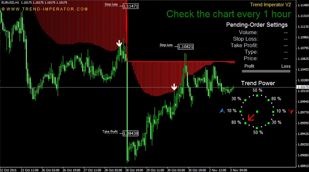 Forex Trading System Reviews 2016