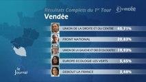 Élections régionales : Les résultats en Pays de la Loire