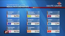 Régionales : Les résultats en Auvergne-Rhône-Alpes