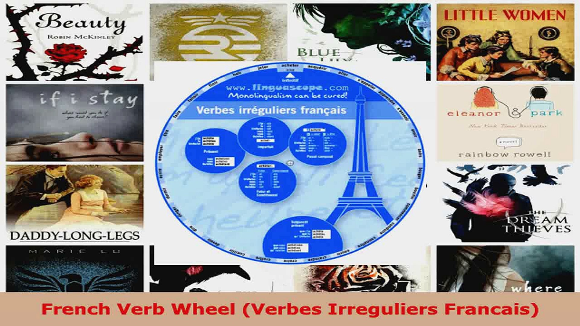 Download French Verb Wheel Verbes Irreguliers Francais Pdf Online Video Dailymotion