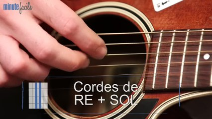 Sports Loisirs : Leçon de guitare : apprendre Smoke on the water de Deep purple