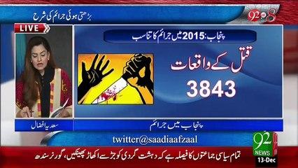 92at8 13-12-2015 - 92 NEWS HD