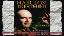 Hair Loss Treatment Hair Loss Remedies and Cures for Men and Women