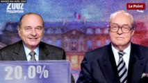 Les victoires présidentielles de Jacques Chirac (1995 et 2002)