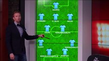 Can MANCHESTER CITY Win The Premier League Title [EPL Preview]