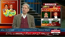 Aitzaz Ahsan Speaks Against His Party For Bisma's Incident