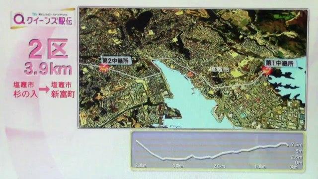 クイーンズ駅伝2015(第35回全日本実業団女子駅伝) 第2区3.9km