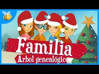 La Familia y El Árbol Genealógico - Aula365