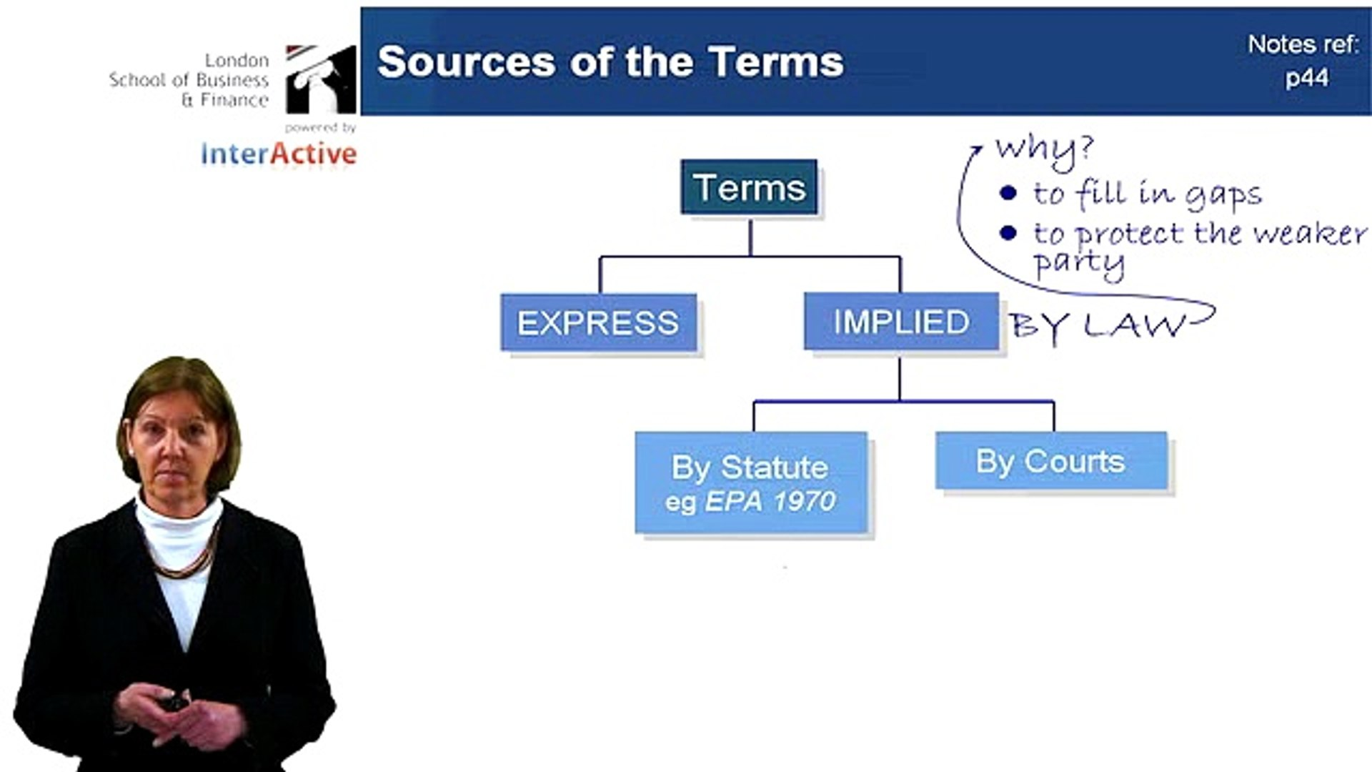 ACCA F4 2  Law of Contract - Sources of terms