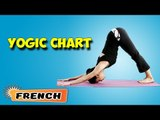 Yoga pour maigrir | Yoga For Slimming | Yogic Chart & Benefits of Asana in French