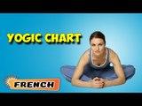 Yoga pour le diabète | Yoga for Diabetes | Yogic Chart & Benefits of Asana in French
