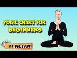 Yoga per principianti | Yoga for Beginners | Yogic Chart & Benefits of Asana in Italian