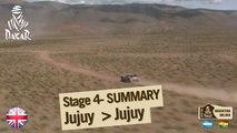 Stage 4 Summary - Car/Bike - (Jujuy / Jujuy)