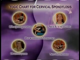 Yoga for Cervical Spondilice - Natural Methods to Cure Neck and Shoulder Pain in Tamil