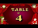 Learn 4x Table | Learn FOUR Multiplication Tables For Kids | Fun And Learn Videos
