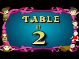 Learn 2x Table | Learn TWO Multiplication Tables For Kids | Fun And Learn Videos