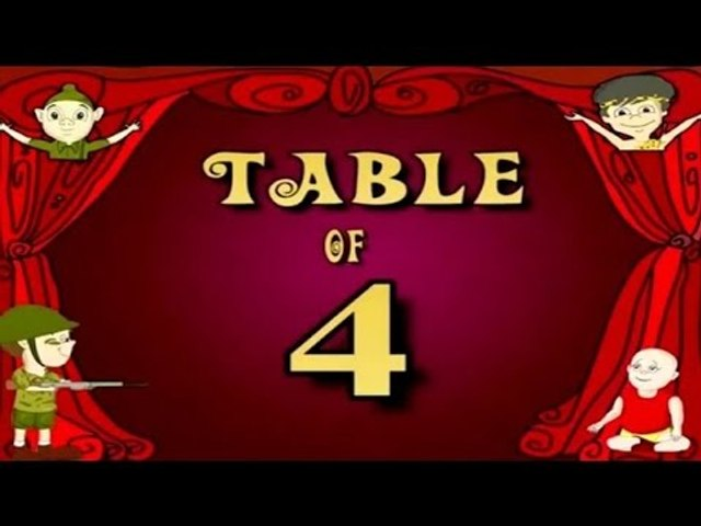 Learn Multiplication Table Of Four - 4 x 1 = 4 | 4 Times Tables | Fun & Learn Video for Kids