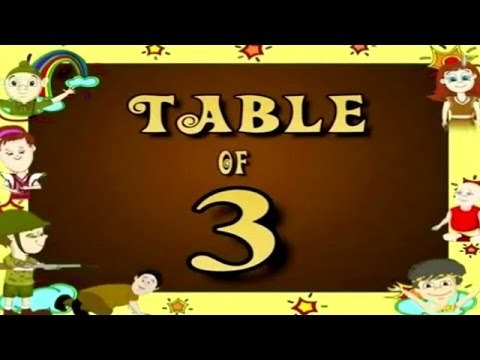 Learn Multiplication Table Of Three - 3 x 1 = 3 | 3 Times Tables | Fun & Learn Video for Kids