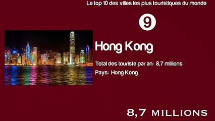 10 villes les plus touristiques du monde