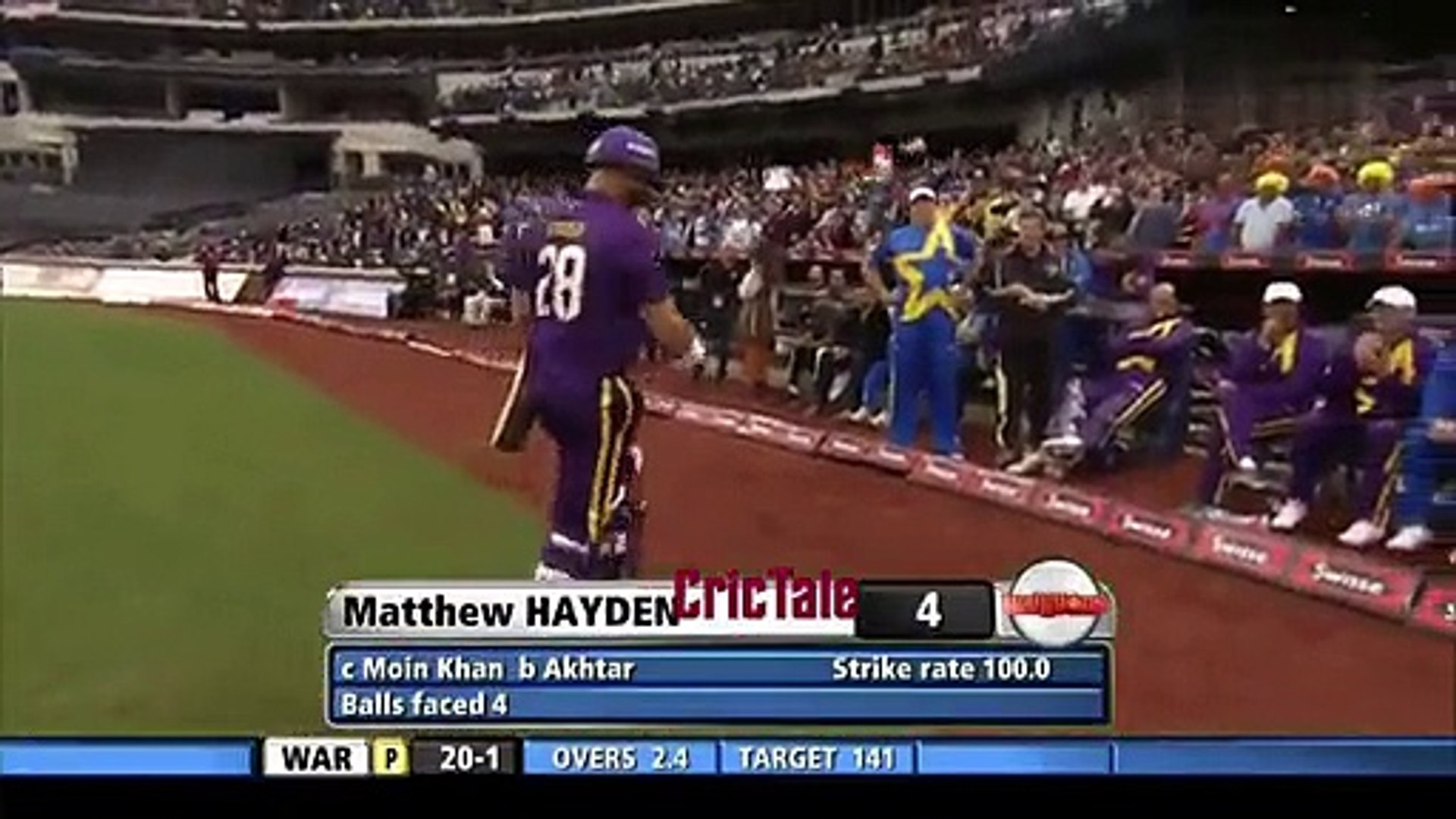 Pace is pace !! Watch Shoaib Akhter_#039;s First Two Overs in AllStars