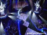 La actuacion final de Jose Maria (La Voz Kids 2) Gala final
