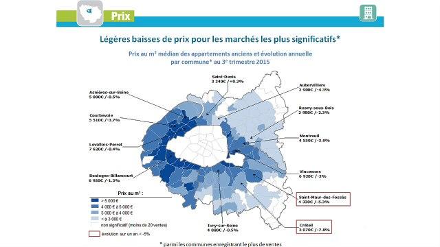 Prix de l'immobilier francilien au 3e trimestre 2015 | Notaires de Paris - Ile-de-France