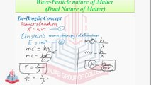 Wave- Particle Nature of Matter ( Dual Nature of Matter ) & its Experimental verification