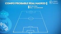 La première compo probable de Zinedine Zidane
