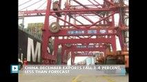 China December exports fall 1.4 percent, less than forecast