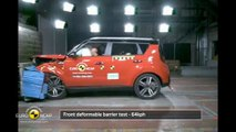 Euro NCAP Crash Test Kia Soul 2014