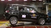 Euro NCAP Crash Test Jeep Renegade 2014
