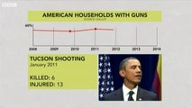 How Obama reacted to mass shootings - BBC News