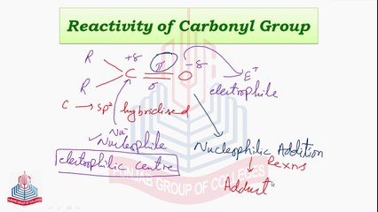 reactivity of carbonyl group reactions of carbonyl compounds nucleophilic additional reaction base catalysed addition reactions