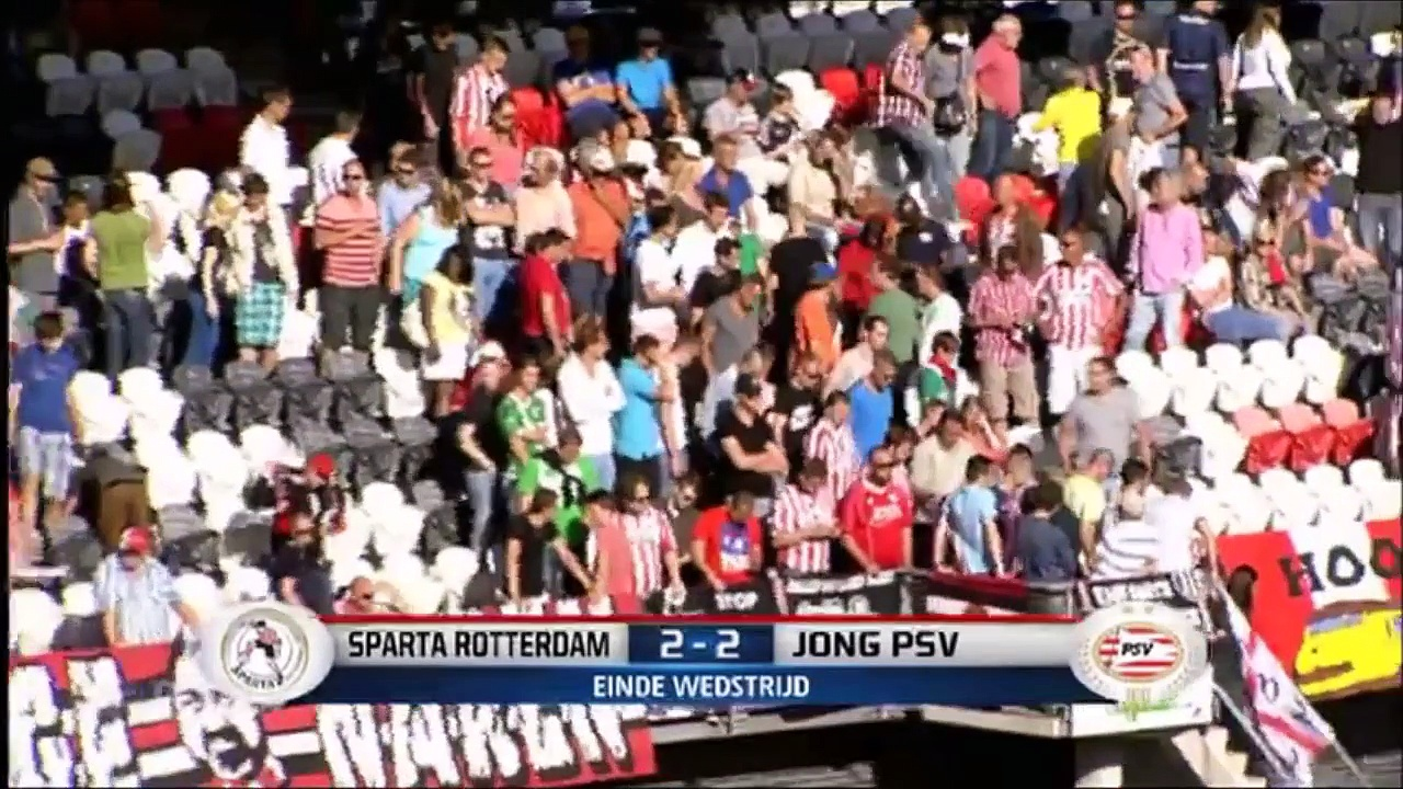 Geraldo alberto antonio | Moments |Goal Rayhi | Sparta Rotterdam – Jong Psv