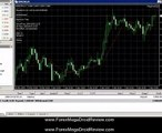 Forex MegaDroid EA Review - The Best Forex Robot With Artifical Intelligence And 95.82% Ac