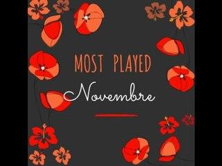 MOST PLAYED di NOVEMBRE ♥ I prodotti più utilizzati del mese!