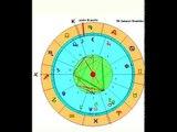 Astrologia Oraria il caso Roberta Ragusa, parte 2