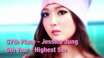 Kpop Idols in The 100 Most Beautiful Faces of 2015