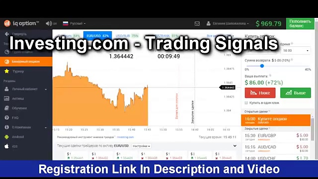 Binary options signals – binary options trading signals – candid experience in a live trading room
